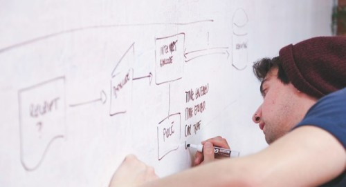 Latest Blog – Elon Musk has a product roadmap, shouldn't you?